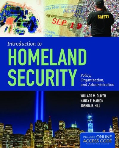 Introduction To Homeland... W/Access