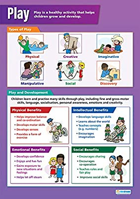 Child Development Posters Education Charts by Daydream Education Gloss Paper measuring 850mm x 594mm | Child Care Class Posters Contraception A1