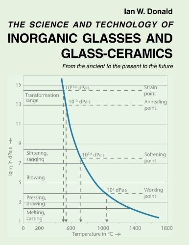 The-Science-and-Technology-of-Inorganic-Glasses-and-Glass-Ceramics
