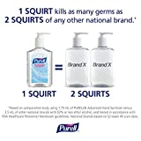 PURELL Advanced Hand Sanitizer Naturals with