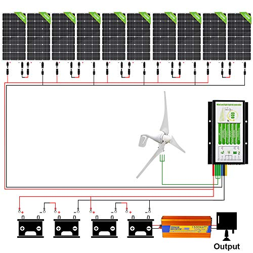 ECO-WORTHY 1400W Wind Solar Power Kit: 400W DC 24V Wind Turbine Generator 3 Blade with Controller + 10pcs 100W Mono Solar Panels + 1500W 24V-110V Off Grid Inverter for Home, Boat,