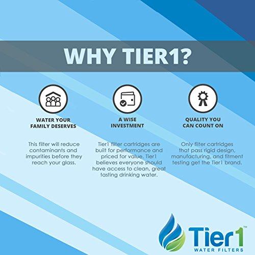 Tier1 Replacement Samsung DA29-00020B, DA29-00020A, HAFCIN/EXP, HAFCIN, 46-9101, DA97-08006A-B Refrigerator Water Filter by Tier1 (Image #6)