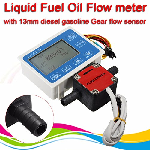 Ultrasonic Gas Flow Meter - 4