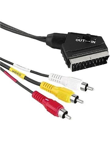 Hama 043178 - Cable de vídeo Euro-3RCA, 1,5 m (in