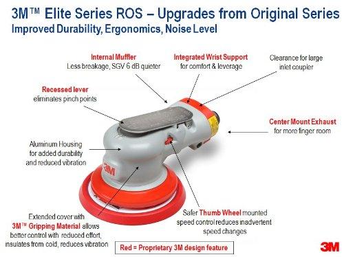 3M Random Orbital Sander - Elite Series 28497, Air-Powered, Non-Vacuum, 5 Inch, 3/16'' Orbit by 3M (Image #2)