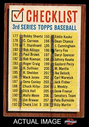 1962 Topps # 192 xCOM Checklist 3 (Baseball Card) (No Comma, says #192 Check List 3 ) Dean's Cards 1.5 - FAIR