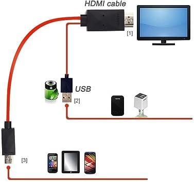 Cable de teléfono a TV 1080P MHL 11 pines Micro USB a HDMI Cable adaptador con