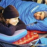 Sea to Summit Comfort Plus Insulated Mat Sleeping