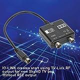 Hopcd IO20 Link/Sync Rf Modulator, IEC Female