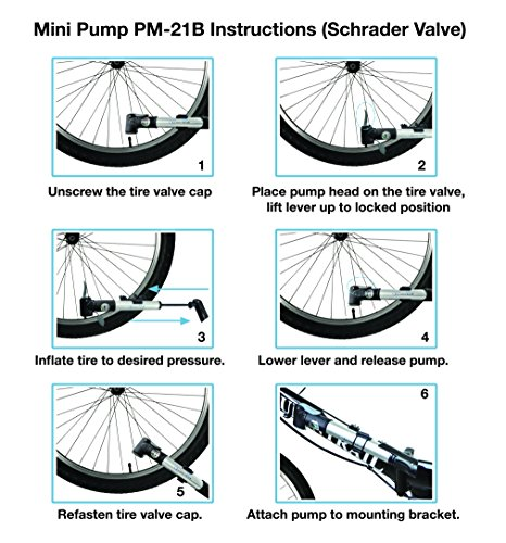 Lumintrail Mini Bike Pump with Gauge and Glueless Puncture Repair Kit w/Presta & Schrader Dual Head, Frame Mount by Lumintrail (Image #5)