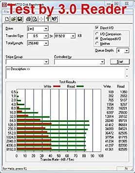 QUMOX 64GB Tarjeta SDXC de Memoria de Clase 10 UHS-I, Alta ...