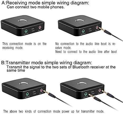LWD LWD Bluetooth 4.1 Transmitter Receiver Adapter Multi-Pair Connect 2 Devices Headphone Jack Car Stereo Home Audio CSR Chip Music Adapter for Any Device with 3.5mm AUX Input