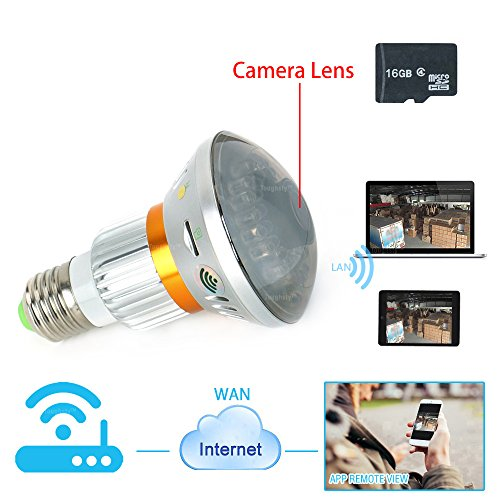 Toughsty™ 8GB Wifi Network Hidden Camera Mirror Bulb Motion Activated Camcorder Security DVR for Android iPhone APP Remote View