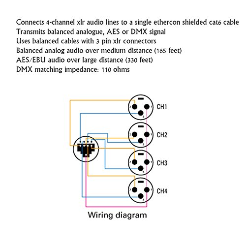 Astounding Cat 5 Wiring Diagram Dmx Wiring Diagram Wiring 101 Vihapipaaccommodationcom