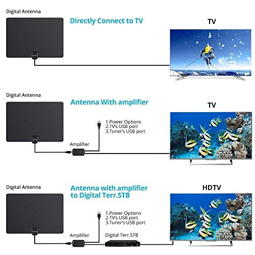 Tv Antenna Hd Digital Skywire Tv Antenna Amplified 150