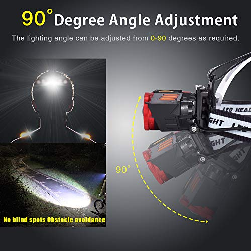 Head Torch, LETOUR Headlamp USB Rechargeable 4 Modes Dimmable 2000 Lumens Gesture Sensing Waterproof Headlight for Walking, Camping, Fishing, Hiking
