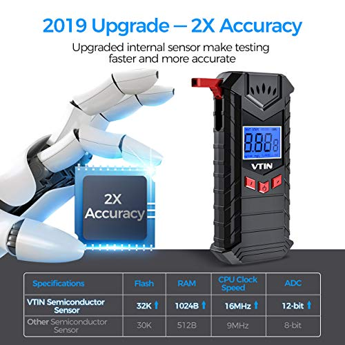 vtin Breathalyzer Rechargeable, [Upgraded] Foldable Breathalyser with 10pcs Mouthpieces, Professional-grade Accuracy/Semi-conductor Sensor/LCD Display, Portable for Personal & Home Use
