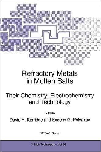 Refractory Metals in Molten Salts: Their Chemistry,