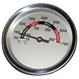 Music City Metals 00012 Heat Indicator Replacement for Select Gas Grill Models by Charbroil, Kenmore and Others