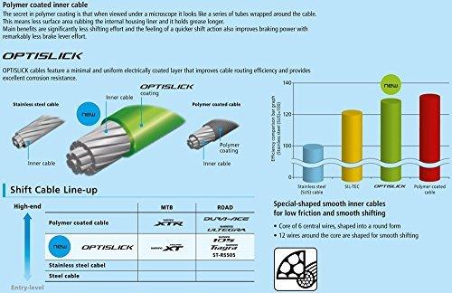 Shimano MTB Shift Cable Set OPTISLICK (NEW Material) by Shimano (Image #2)