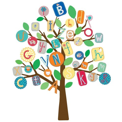 Primary Colors Alphabet Tree Self-Stick Wall Accent Set Wallcovering Primary