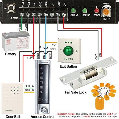 DIY Access Control Waterproof Keypad Office RFID Key Ring