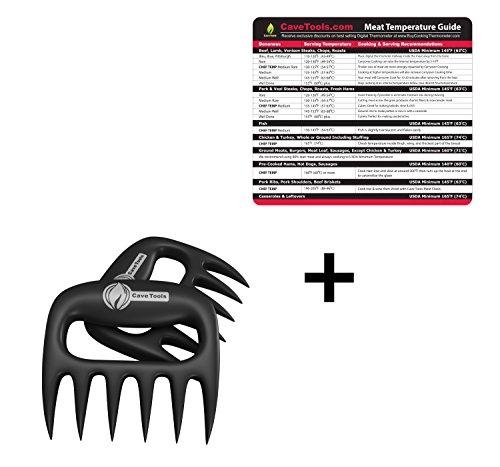 Temperature Magnet (lg) + Pulled Pork Shredder Claws - Money Mitch Poster