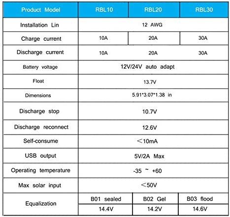 Y&H 50A 12V/24V Solar Panel Laderegler Intelligenter Regler USB Port 5V Licht Timer Control LCD Display