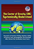 The Center of Gravity (COG) Systemically Understood - Clausewitz and Systems Thinking, Napoleon, Battles of Granicus, Issus, and Gaugamela, Jena-Auerstadt 1806, Vietnam War (Cambodia), Desert Storm