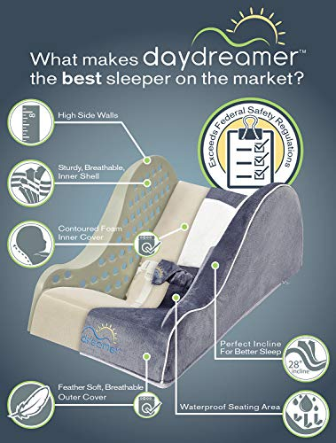 hiccapop Day Dreamer Sleeper Baby Lounger Seat for Infants - Travel Bed - Bassinet Alternative, Charcoal Gray by hiccapop (Image #6)