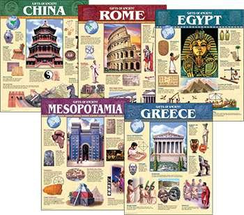 Ancient Civilization Chart Pack By Creative Teaching Press