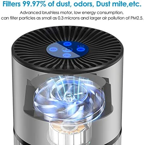 Purificateur d'Air Anion, Air Ioniseur Maison avec Filtre à Charbon, 5 filtrations, 3 Vitesses et 2/4/8H Minuterie,<20db, min 2W, Veilleuse, sans Ozone, Elimine 99,97% de Fumée Allergènes Poussière