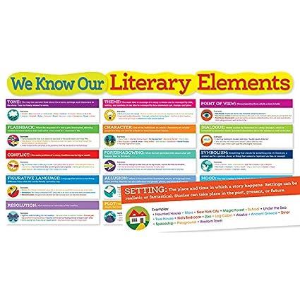 Amazoncom Scholastic Classroom Resources Literary Elements