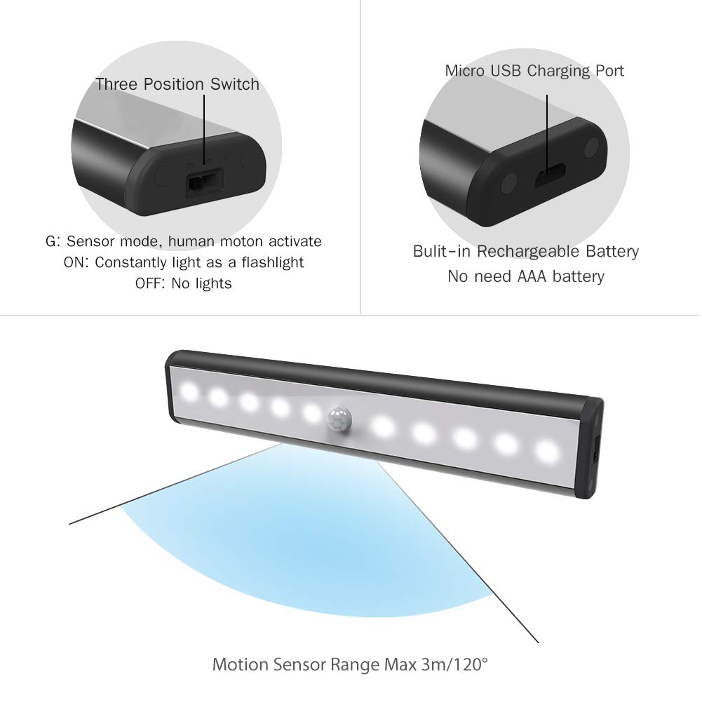 USB Rechargeable 10 LED Under Cabinet Lights, Okeanu Stick-on Anywhere Portable Magnetic Motion Sensor Light Auto On/Off Sensing Night Light Lamps Bulb ...