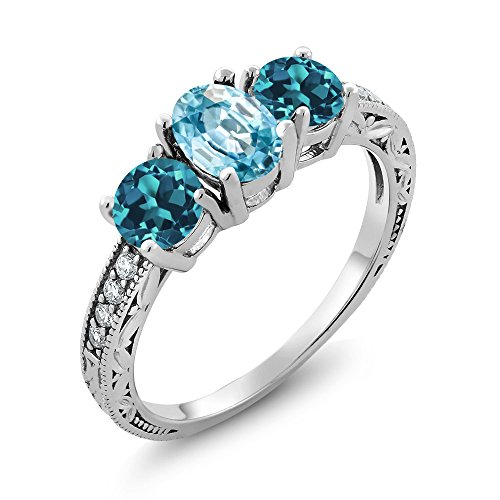 Gem Stone King 2.32 Ct Oval Blue Zircon London Blue Topaz 925 Sterling Silver ()