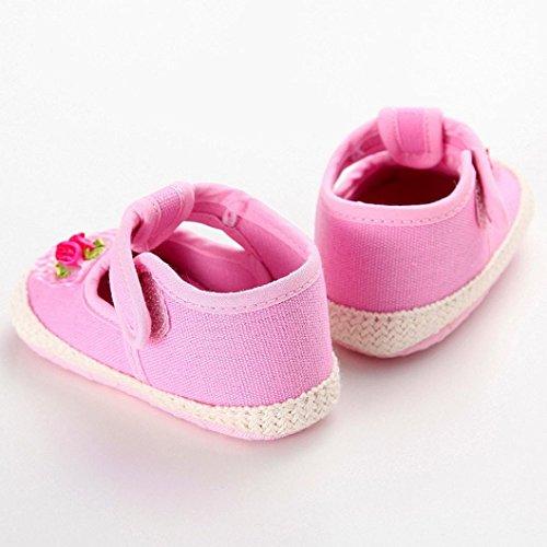 Tefamore Zapatos de Bebé Zapatillas de Deporte El suave de la muchacha del niño calza Rosa