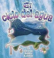 El Ciclo Del Agua (Cambios Que Suceden En La