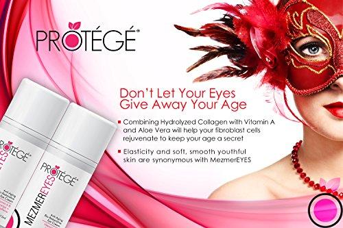 Premium Eye Cream - MezmerEYES - Best for Dark Circles, Puffiness, Wrinkles, Eye Bags and Crow's Feet - Fortified with Retinol, Caffeine, Green Tea, Jojoba Oil, Collagen, Hyaluronic Acid, and Matrixyl 3000 (1/2oz)