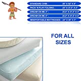 Waterproof Crib Mattress Cover | Protector and