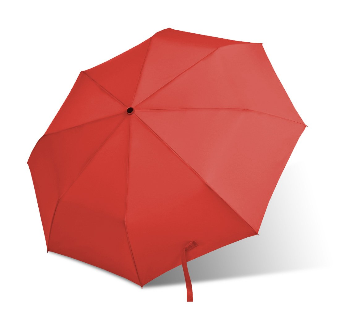 Top 10 Best Umbrellas Reviews in 2020 4
