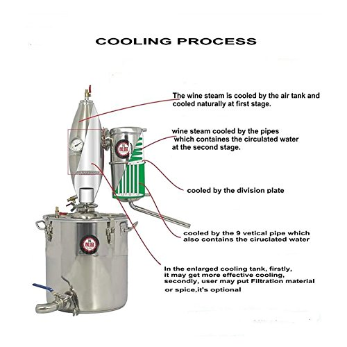 25L 6.6Gal 304 Stainless Steel Alcohol Distiller Home Brew Kit Monnshine Wine Making Boiler by Niangge (Image #3)