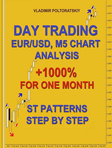 Day Trading EUR/USD, M5 Chart Analysis +1000% for One Month ST Patterns Step by Step (Best Forex Trading Robot)