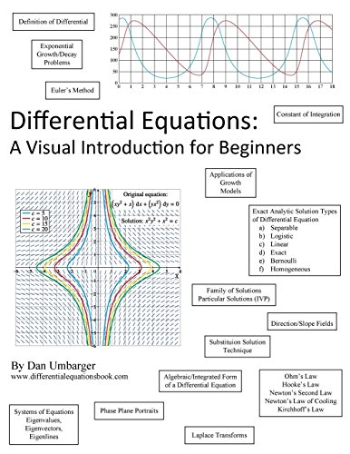 Differential Equations: A Visual Introduction for Beginners