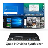 Quad HD Video Synthisizer 4 Picture Segmentation 9 Kinds of Segmentation Models