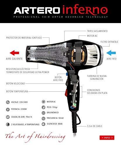 Secador de pelo Artero Ingerno Black. 2200W: Amazon.es: Salud y cuidado personal