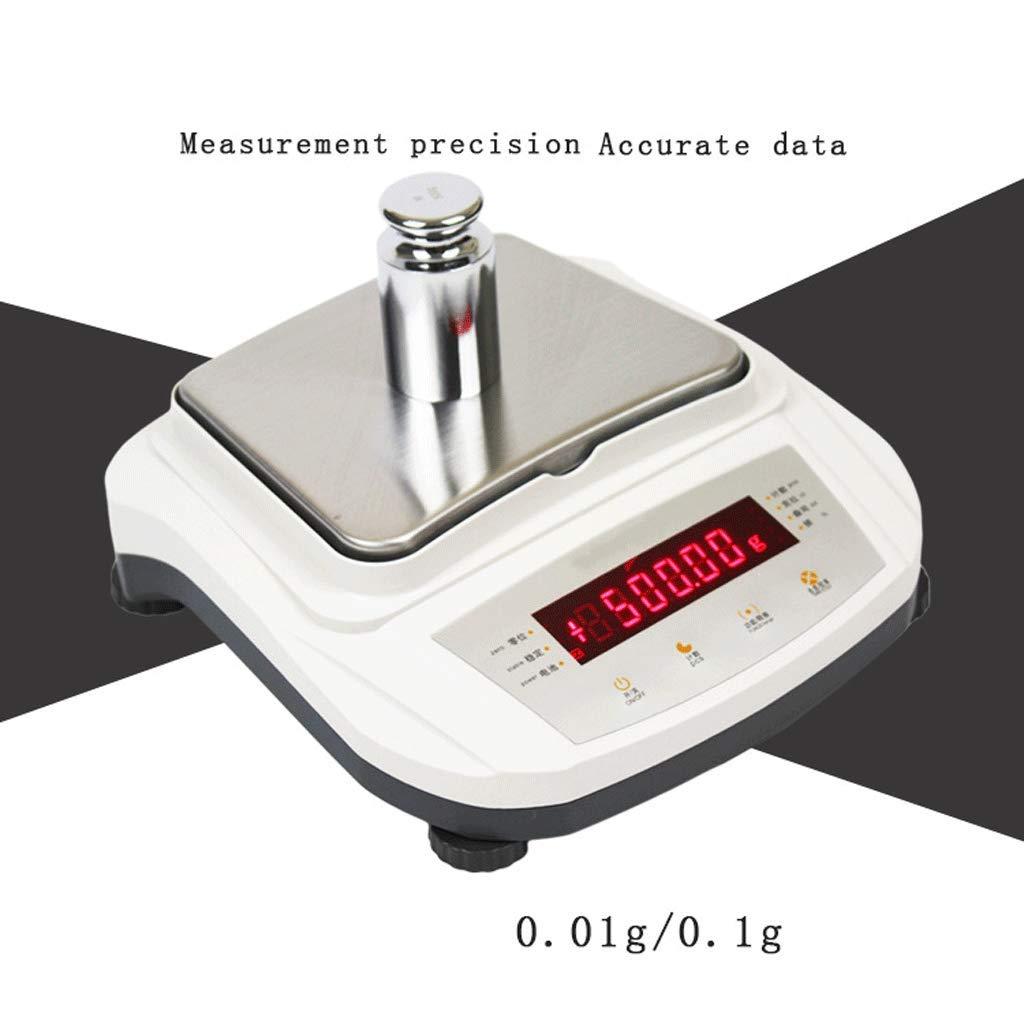 LLRDIAN Balanza electrónica de Laboratorio balanza electrónica de ...