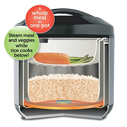 3 Squares 3RC-3050 Rice Cooker, 20 Cup/4 Qt, Stainless Steel/Black by 3 Squares (Image #3)