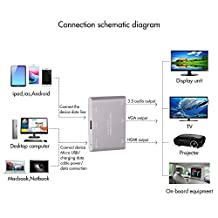 Seriud USB to HDMI & VGA Converter with Audio Output,Lightning to HDMI AV Adapter 1080P Screen Display Matchbox Full HD Converter Adapter for iPhone,iPad & Android Smartphones,Tablets,PC