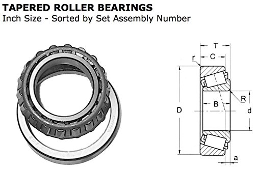 INCH SIZE FACTORY NEW! KML Set 54 TAPER ROLLER BEARINGS 25590//25520
