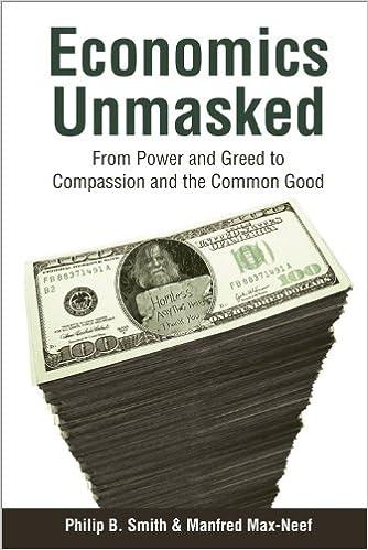Image result for Economics Unmasked image
